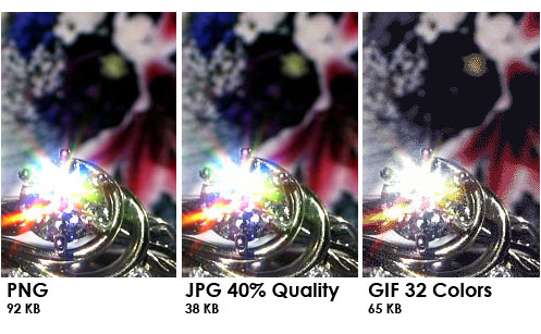 Side by side: PNG, JPG, GIF
