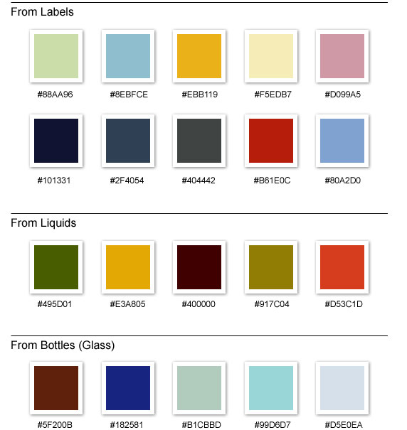 Apothecary Color Palette
